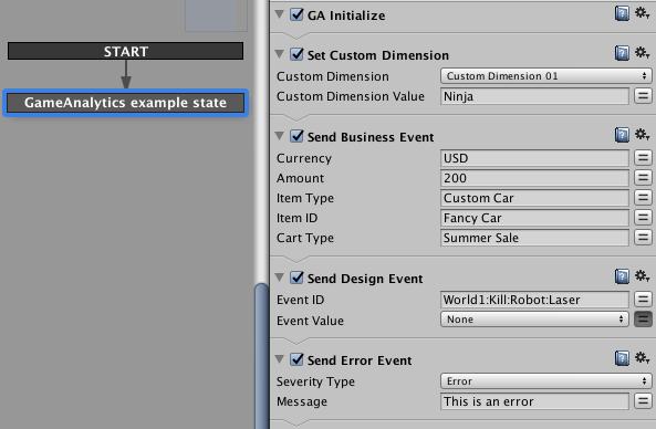 Unity SDK Documentation - GameAnalytics